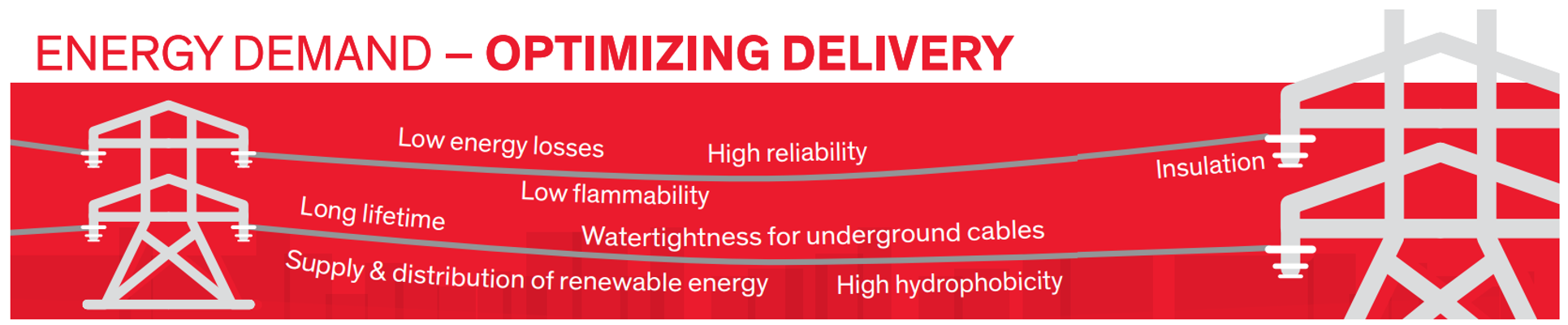 ENERGY DEMAND – OPTIMIZING DELIVERY