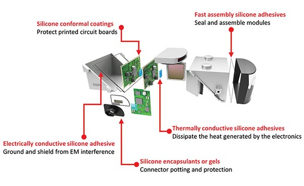 Transportation electronics are protected by a variety of silicone adhesive solutions.